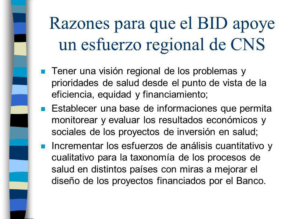 Razones para que el BID apoye un esfuerzo regional de CNS n Tener una visión regional de los problemas y prioridades de salud desde el punto de vista