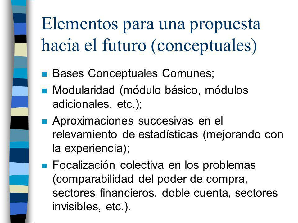 Elementos para una propuesta hacia el futuro (conceptuales) n Bases Conceptuales Comunes; n Modularidad (módulo básico, módulos adicionales, etc.); n