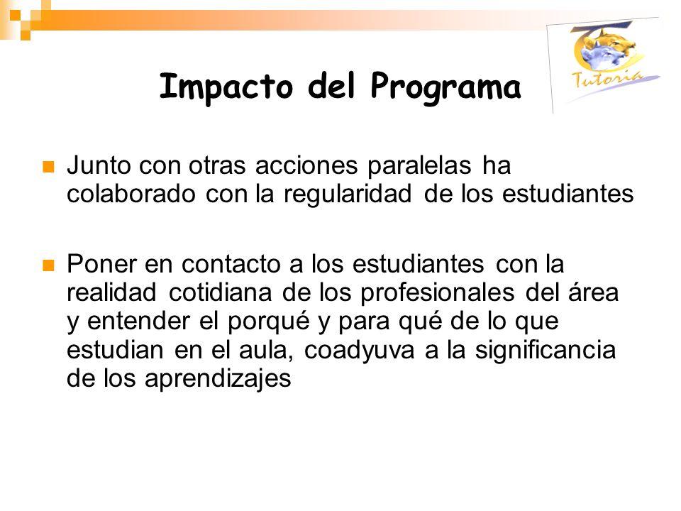 Impacto del Programa Junto con otras acciones paralelas ha colaborado con la regularidad de los estudiantes Poner en contacto a los estudiantes con la