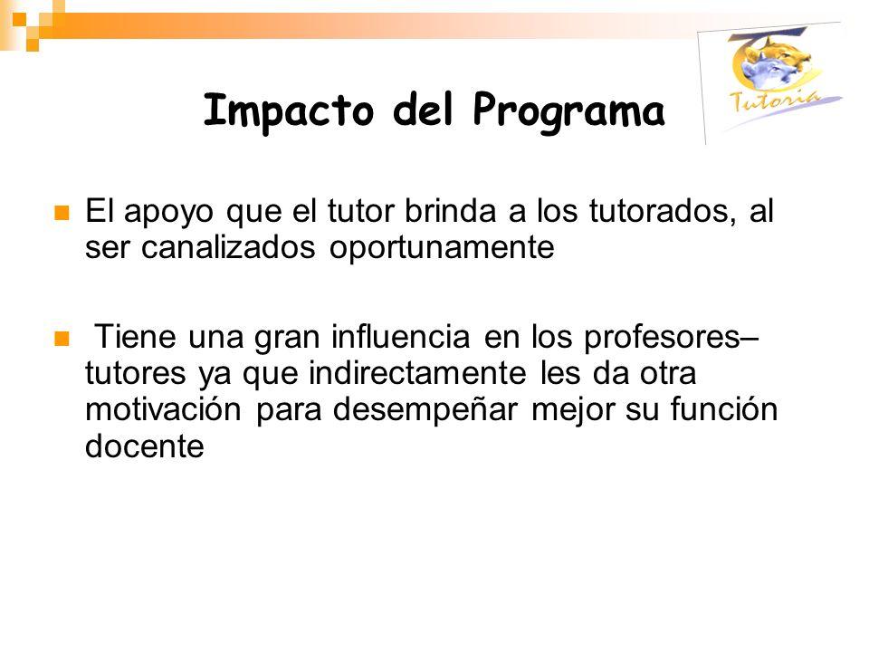 Impacto del Programa El apoyo que el tutor brinda a los tutorados, al ser canalizados oportunamente Tiene una gran influencia en los profesores– tutor