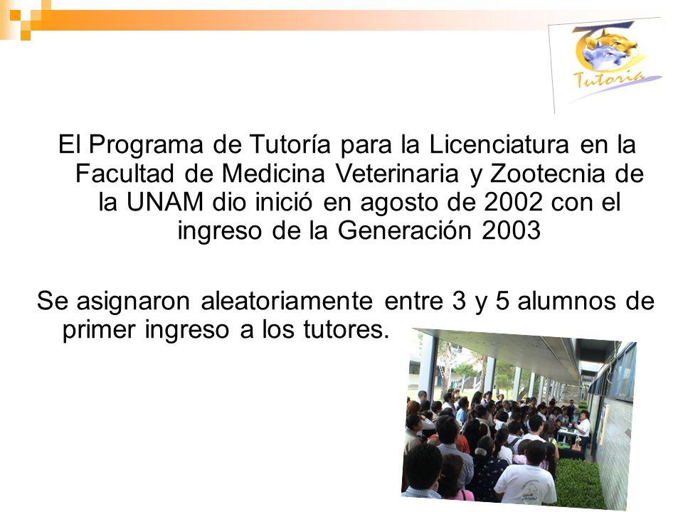 El Programa de Tutoría para la Licenciatura en la Facultad de Medicina Veterinaria y Zootecnia de la UNAM dio inició en agosto de 2002 con el ingreso
