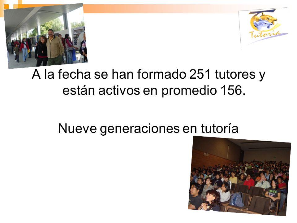 A la fecha se han formado 251 tutores y están activos en promedio 156. Nueve generaciones en tutoría