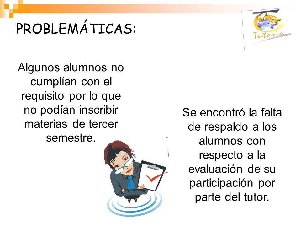 PROBLEMÁTICAS: Algunos alumnos no cumplían con el requisito por lo que no podían inscribir materias de tercer semestre. Se encontró la falta de respal