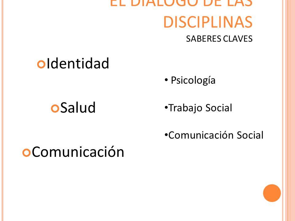 EL DIALOGO DE LAS DISCIPLINAS SABERES CLAVES Identidad Salud Comunicación Psicología Trabajo Social Comunicación Social