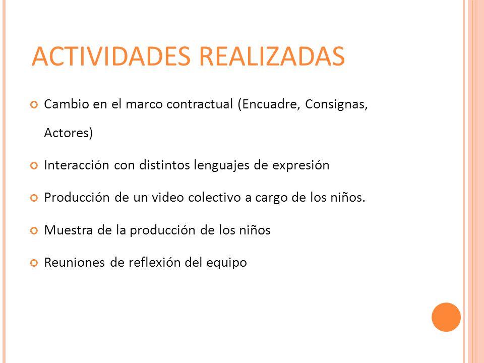 ACTIVIDADES REALIZADAS Cambio en el marco contractual (Encuadre, Consignas, Actores) Interacción con distintos lenguajes de expresión Producción de un video colectivo a cargo de los niños.