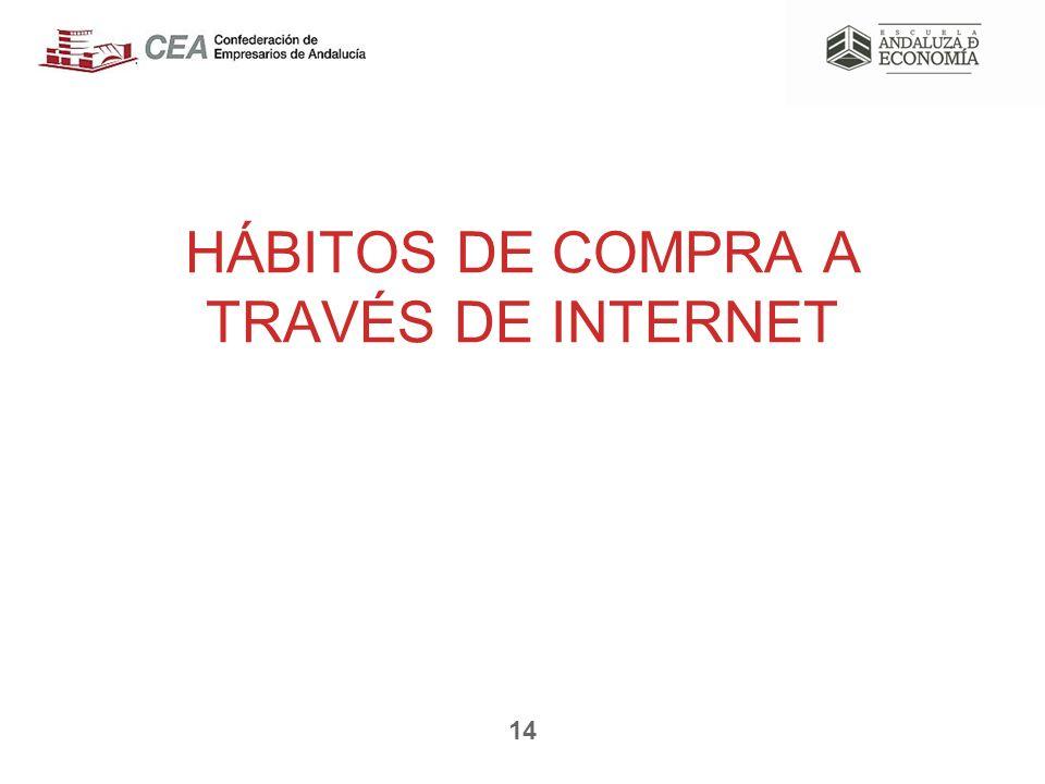 HÁBITOS DE COMPRA A TRAVÉS DE INTERNET 14