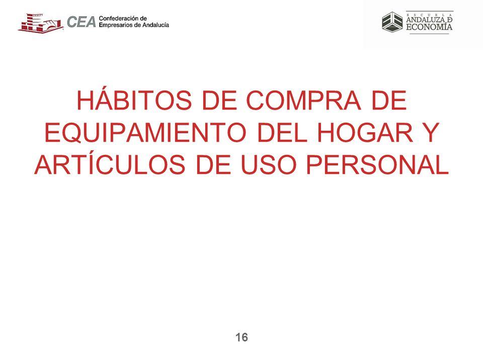 HÁBITOS DE COMPRA DE EQUIPAMIENTO DEL HOGAR Y ARTÍCULOS DE USO PERSONAL 16