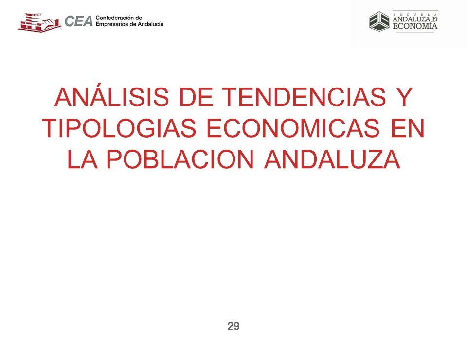 ANÁLISIS DE TENDENCIAS Y TIPOLOGIAS ECONOMICAS EN LA POBLACION ANDALUZA 29