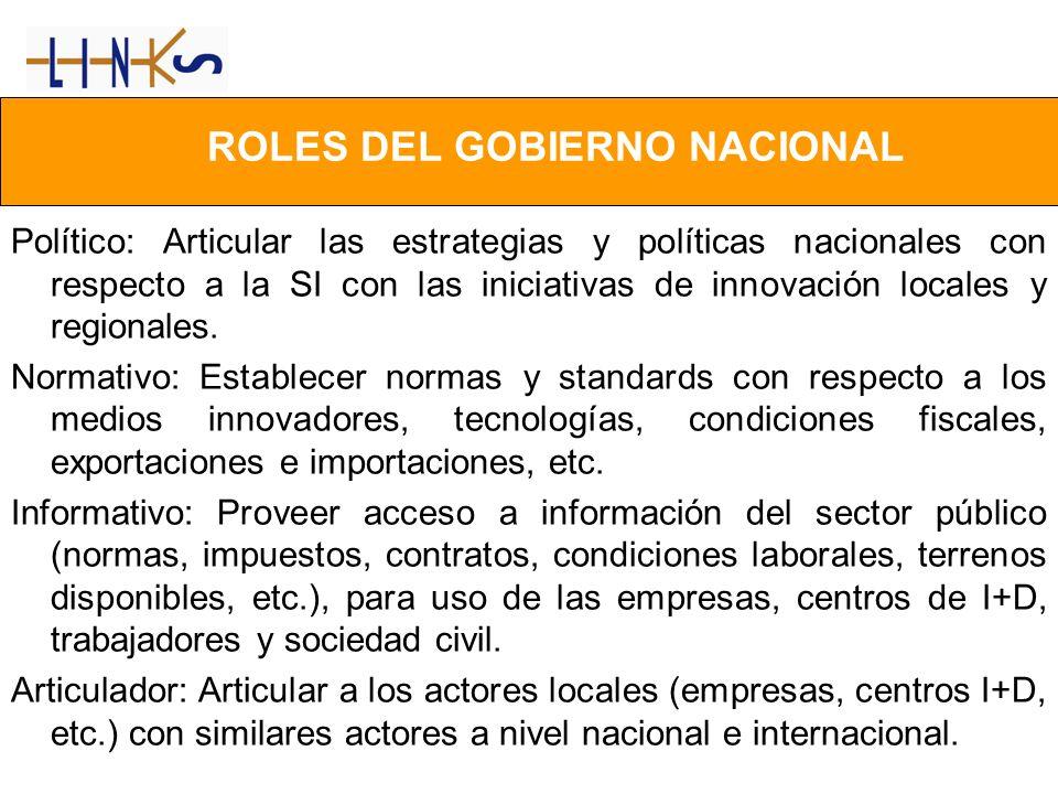 ROLES DEL GOBIERNO NACIONAL Político: Articular las estrategias y políticas nacionales con respecto a la SI con las iniciativas de innovación locales y regionales.