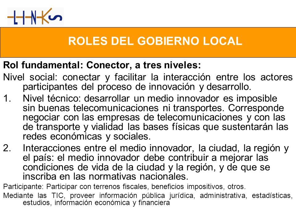 ROLES DEL GOBIERNO LOCAL Rol fundamental: Conector, a tres niveles: Nivel social: conectar y facilitar la interacción entre los actores participantes del proceso de innovación y desarrollo.