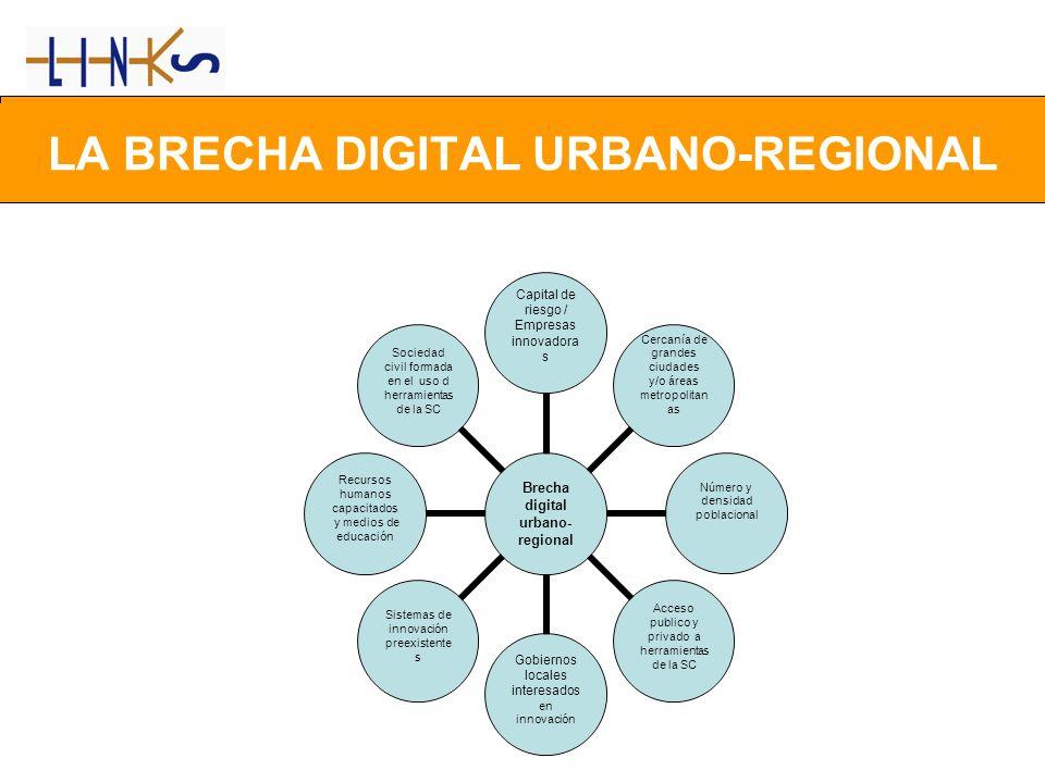 LA BRECHA DIGITAL URBANO-REGIONAL Brecha digital urbano- regional Capital de riesgo / Empresas innovadoras Cercanía de grandes ciudades y/o áreas metr