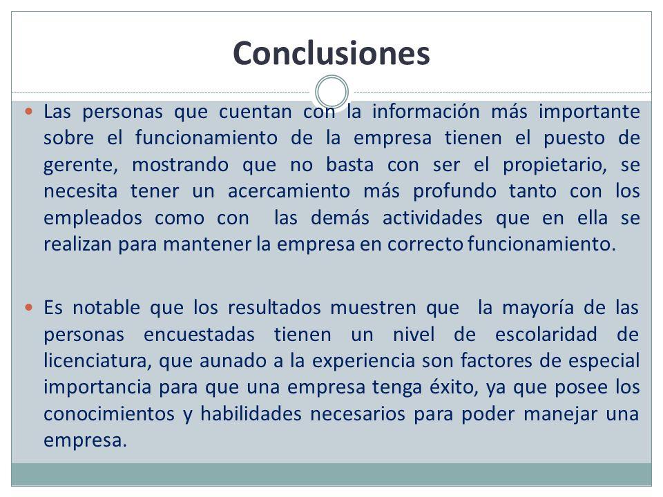 Conclusiones Las personas que cuentan con la información más importante sobre el funcionamiento de la empresa tienen el puesto de gerente, mostrando q