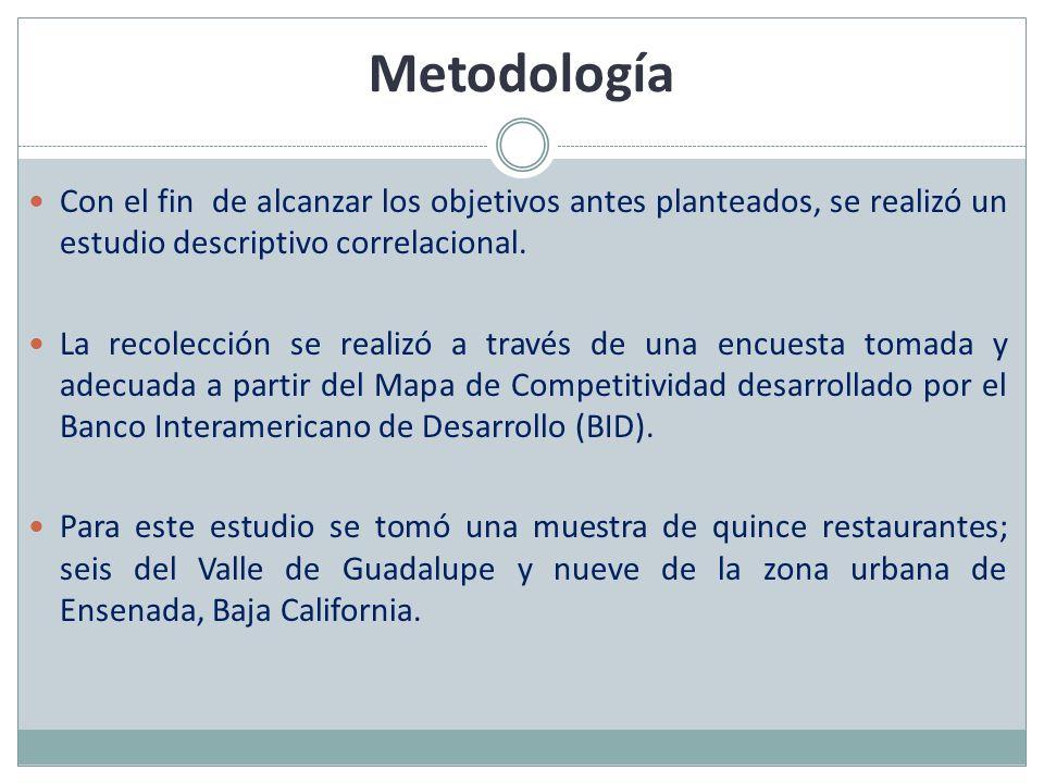 Metodología Con el fin de alcanzar los objetivos antes planteados, se realizó un estudio descriptivo correlacional. La recolección se realizó a través