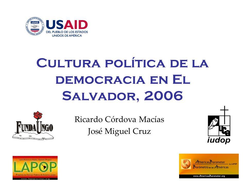 Cultura política de la democracia en El Salvador, 2006 Ricardo Córdova Macías José Miguel Cruz