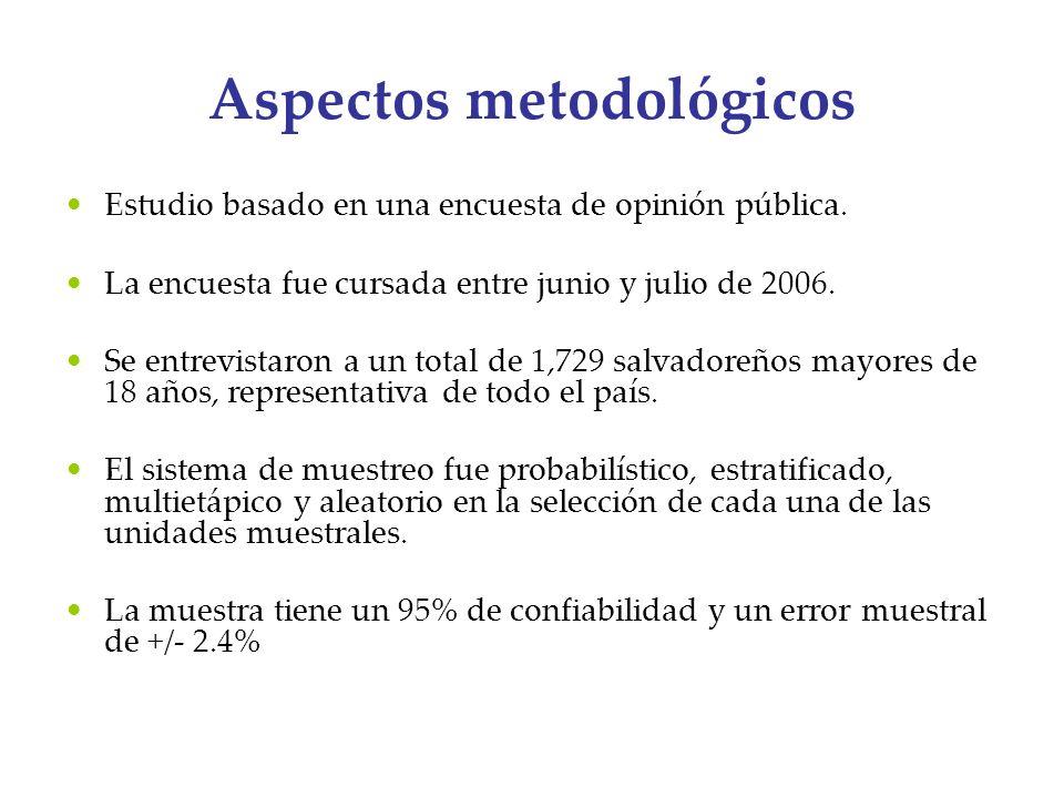 Aspectos metodológicos Estudio basado en una encuesta de opinión pública. La encuesta fue cursada entre junio y julio de 2006. Se entrevistaron a un t