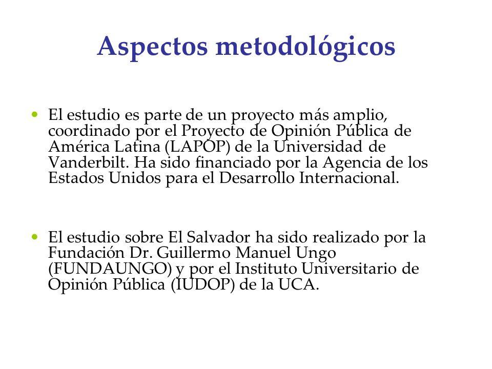Aspectos metodológicos El estudio es parte de un proyecto más amplio, coordinado por el Proyecto de Opinión Pública de América Latina (LAPOP) de la Un