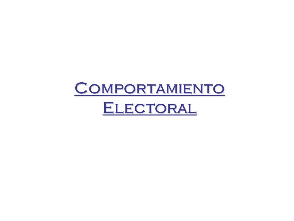 Comportamiento Electoral