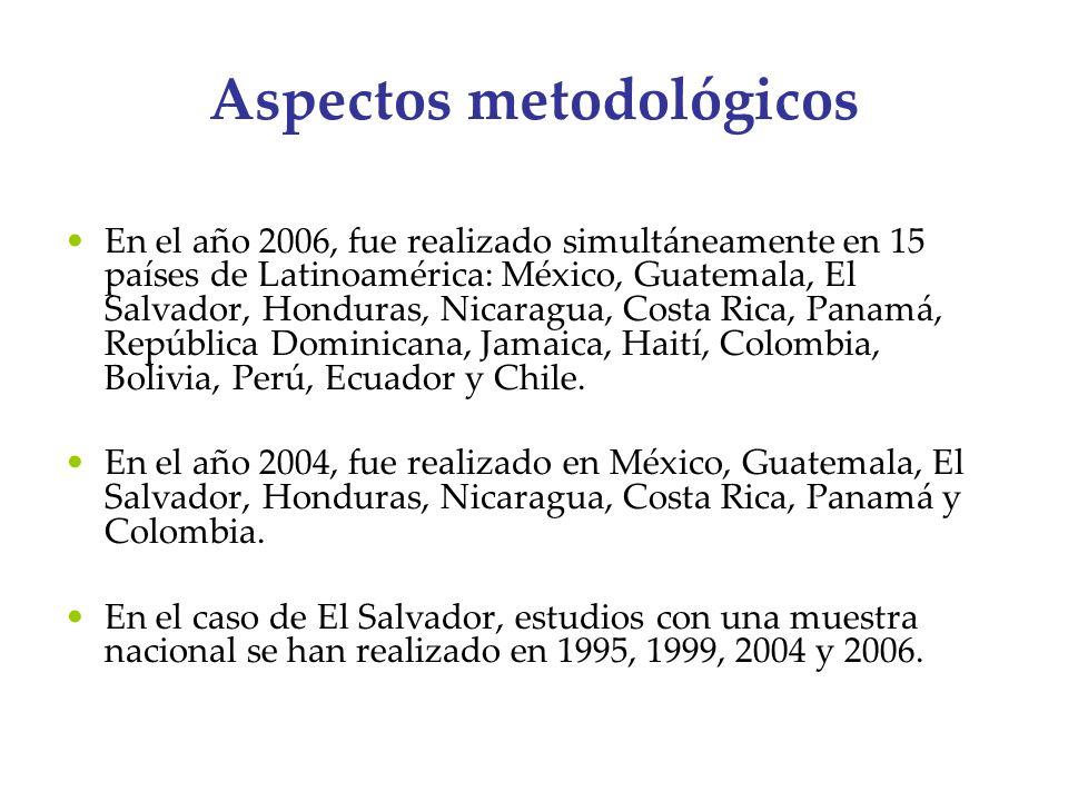 Aspectos metodológicos En el año 2006, fue realizado simultáneamente en 15 países de Latinoamérica: México, Guatemala, El Salvador, Honduras, Nicaragu