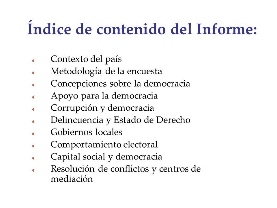 Índice de contenido del Informe: Contexto del país Metodología de la encuesta Concepciones sobre la democracia Apoyo para la democracia Corrupción y d