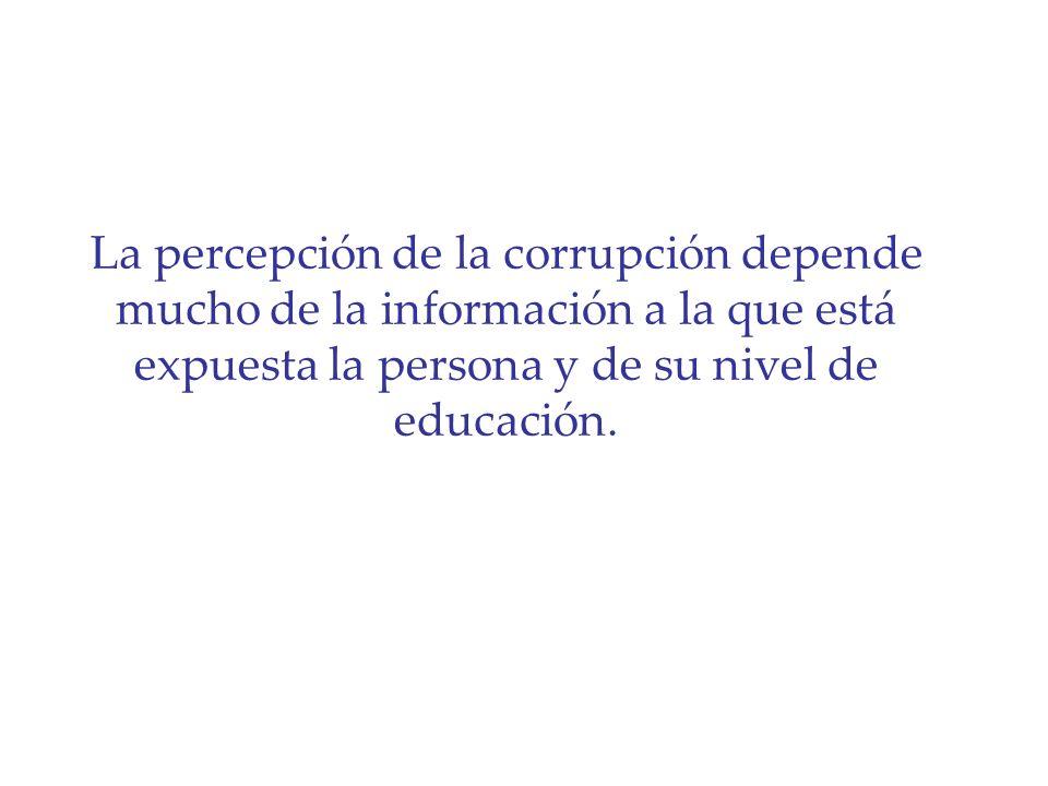La percepción de la corrupción depende mucho de la información a la que está expuesta la persona y de su nivel de educación.