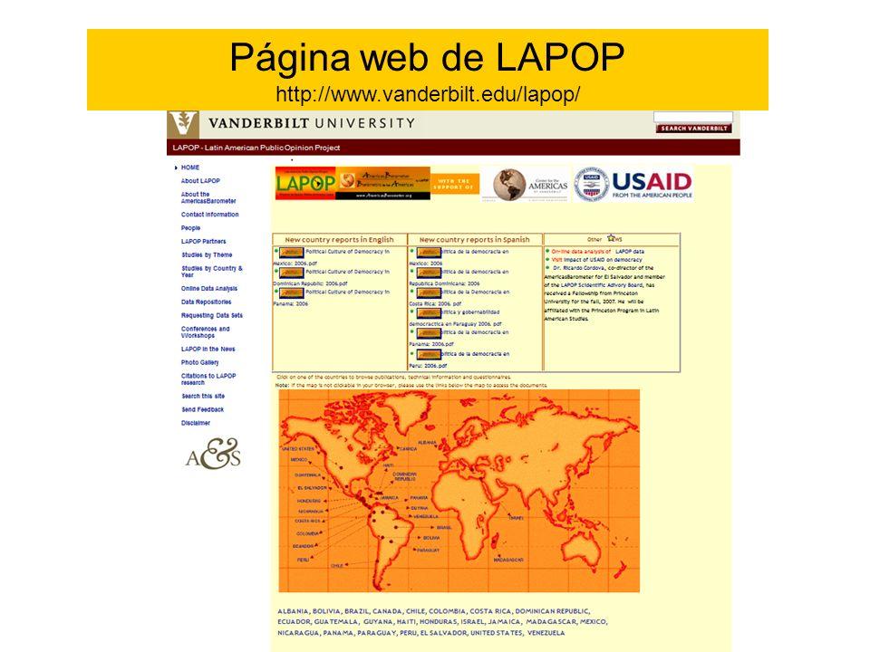 Página web de LAPOP http://www.vanderbilt.edu/lapop/