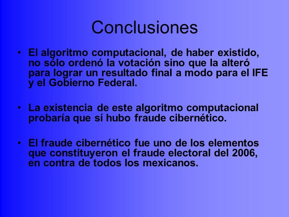 Conclusiones El algoritmo computacional, de haber existido, no sólo ordenó la votación sino que la alteró para lograr un resultado final a modo para e