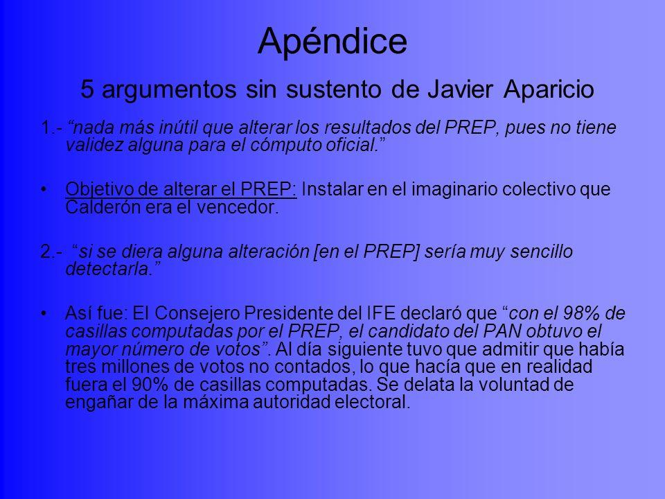Apéndice 5 argumentos sin sustento de Javier Aparicio 1.- nada más inútil que alterar los resultados del PREP, pues no tiene validez alguna para el có