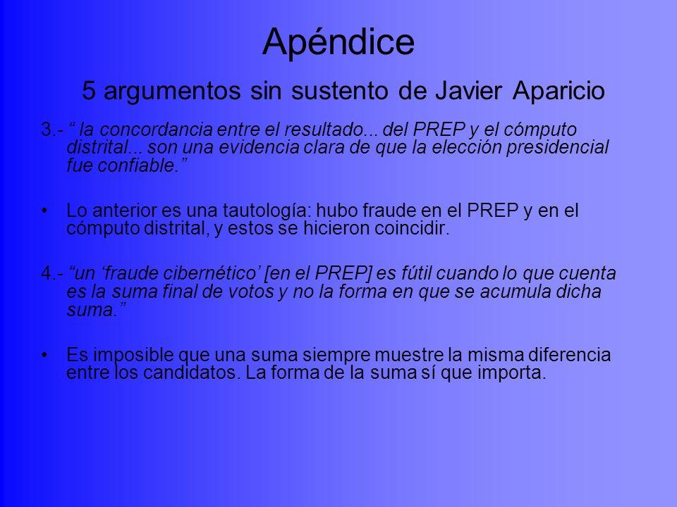 Apéndice 5 argumentos sin sustento de Javier Aparicio 3.- la concordancia entre el resultado... del PREP y el cómputo distrital... son una evidencia c