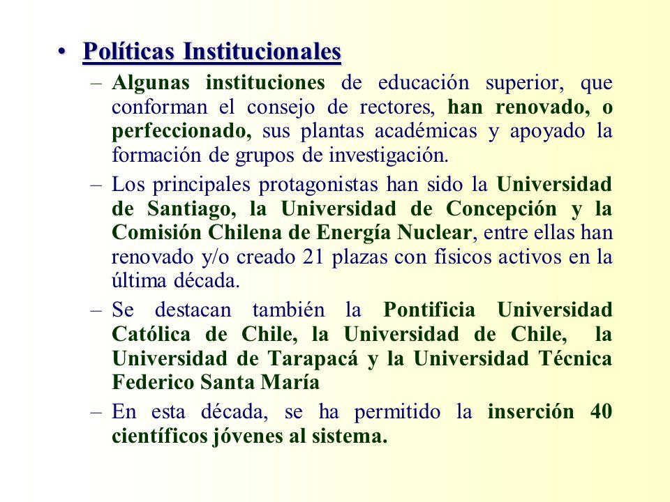 Políticas InstitucionalesPolíticas Institucionales –Algunas instituciones de educación superior, que conforman el consejo de rectores, han renovado, o perfeccionado, sus plantas académicas y apoyado la formación de grupos de investigación.