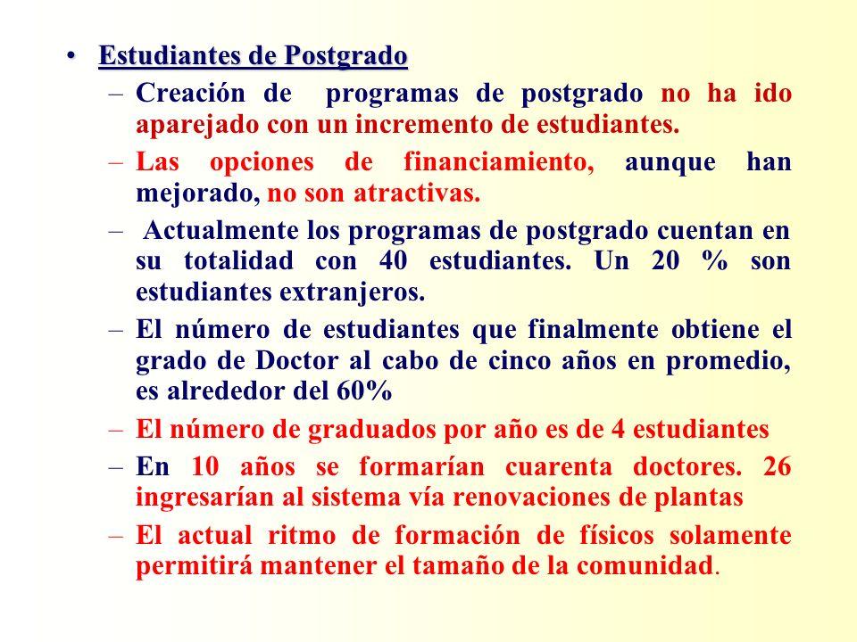 Estudiantes de PostgradoEstudiantes de Postgrado –Creación de programas de postgrado no ha ido aparejado con un incremento de estudiantes. –Las opcion