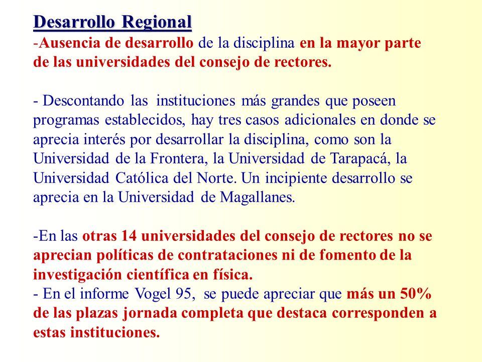 Desarrollo Regional -Ausencia de desarrollo de la disciplina en la mayor parte de las universidades del consejo de rectores. - Descontando las institu