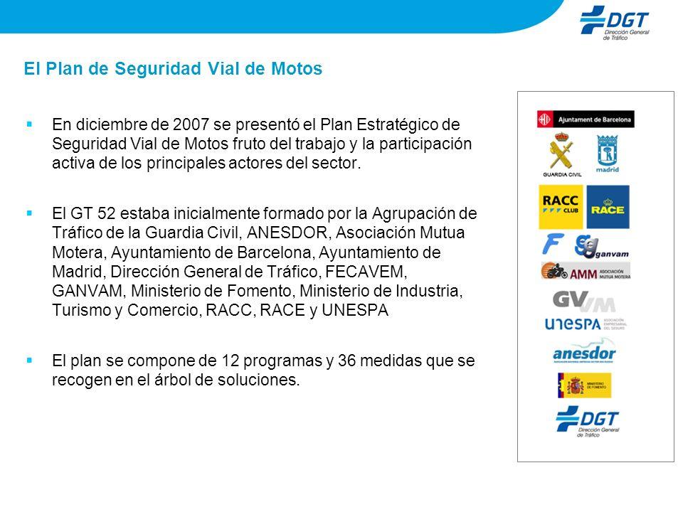 El Plan de Seguridad Vial de Motos En diciembre de 2007 se presentó el Plan Estratégico de Seguridad Vial de Motos fruto del trabajo y la participació