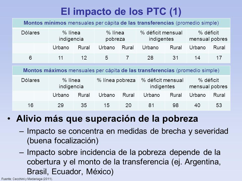 El impacto de los PTC (1) Alivio más que superación de la pobreza –Impacto se concentra en medidas de brecha y severidad (buena focalización) –Impacto