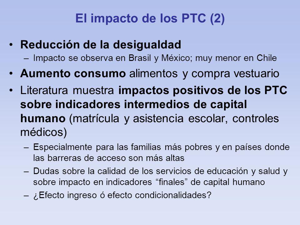 El impacto de los PTC (2) Reducción de la desigualdad –Impacto se observa en Brasil y México; muy menor en Chile Aumento consumo alimentos y compra ve