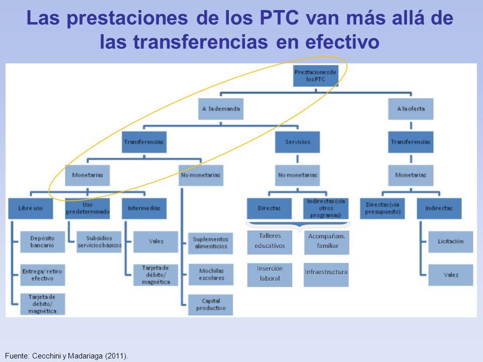 Las prestaciones de los PTC van más allá de las transferencias en efectivo Fuente: Cecchini y Madariaga (2011).
