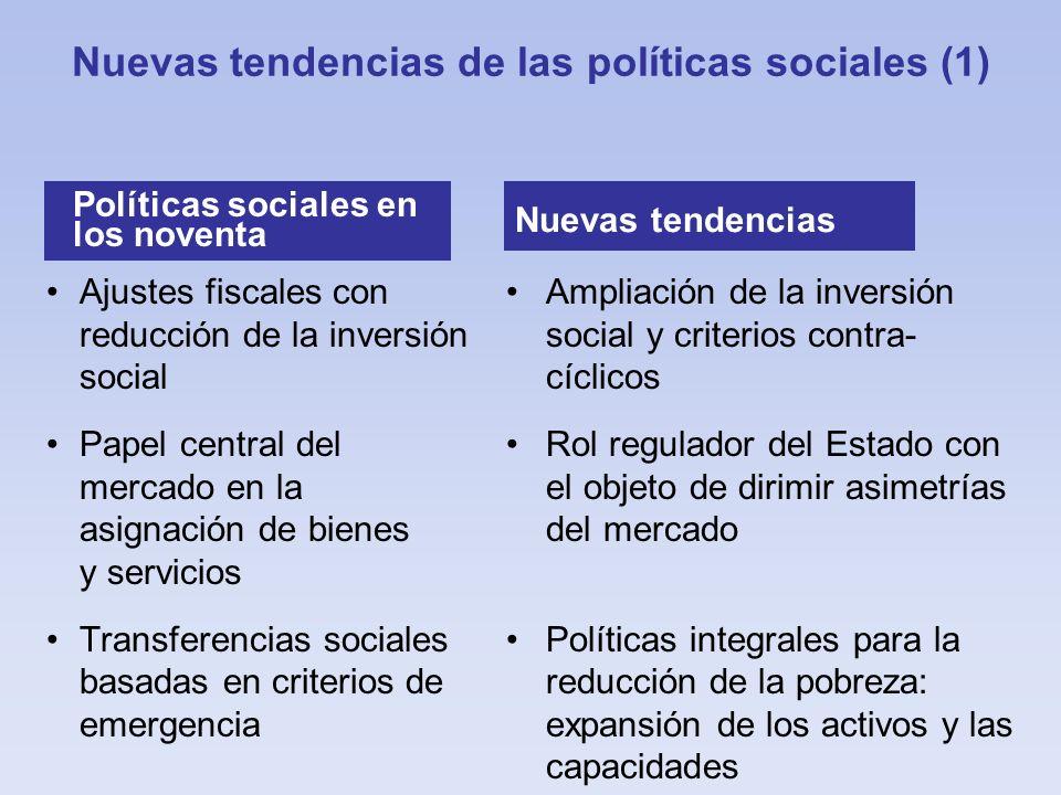 Ajustes fiscales con reducción de la inversión social Papel central del mercado en la asignación de bienes y servicios Transferencias sociales basadas