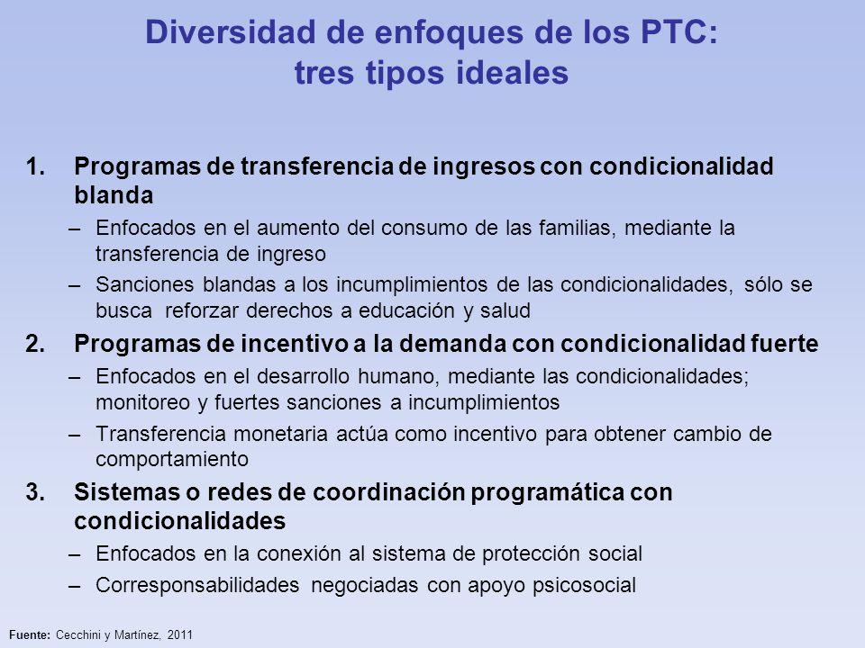 Diversidad de enfoques de los PTC: tres tipos ideales 1.Programas de transferencia de ingresos con condicionalidad blanda –Enfocados en el aumento del