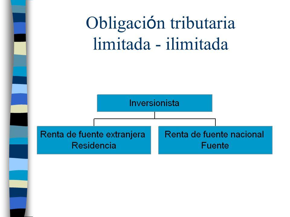 Obligaci ó n tributaria limitada - ilimitada