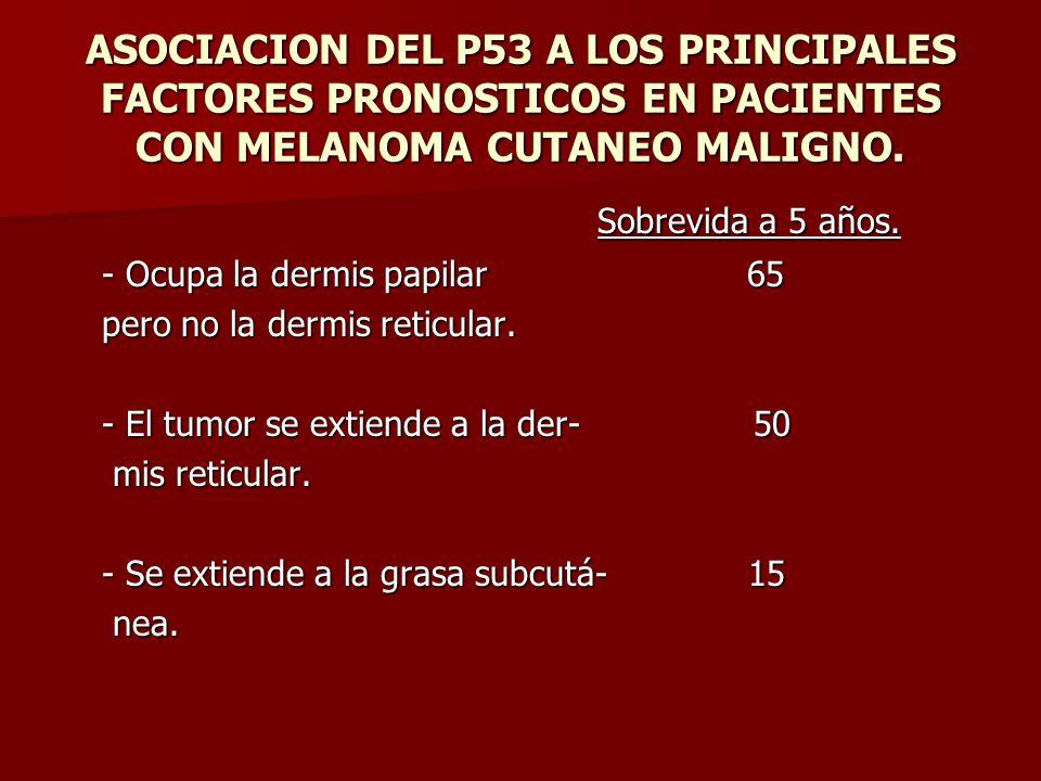 ASOCIACION DEL P53 A LOS PRINCIPALES FACTORES PRONOSTICOS EN PACIENTES CON MELANOMA CUTANEO MALIGNO. Sobrevida a 5 años. Sobrevida a 5 años. - Ocupa l