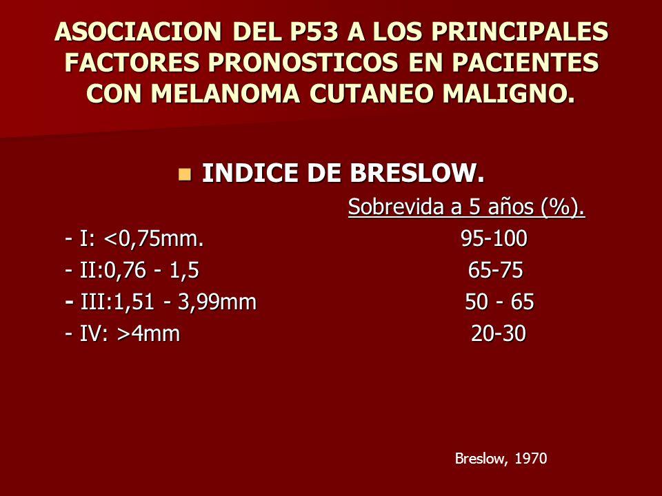 ASOCIACION DEL P53 A LOS PRINCIPALES FACTORES PRONOSTICOS EN PACIENTES CON MELANOMA CUTANEO MALIGNO. INDICE DE BRESLOW. INDICE DE BRESLOW. Sobrevida a