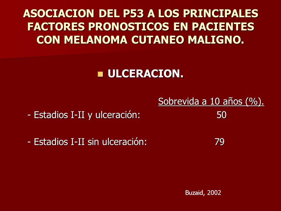 ASOCIACION DEL P53 A LOS PRINCIPALES FACTORES PRONOSTICOS EN PACIENTES CON MELANOMA CUTANEO MALIGNO. ULCERACION. ULCERACION. Sobrevida a 10 años (%).