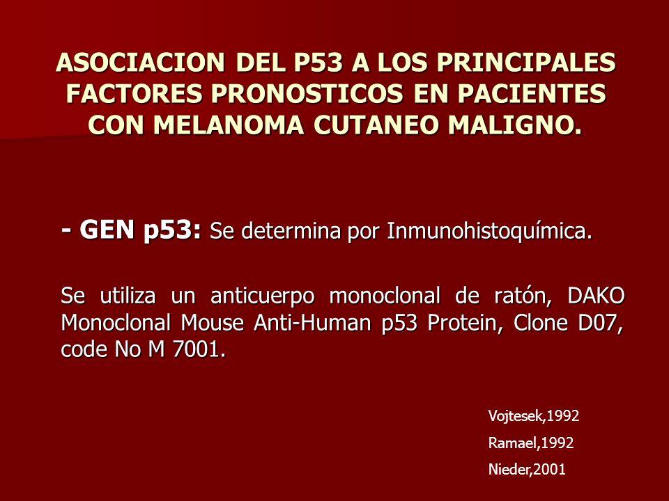 ASOCIACION DEL P53 A LOS PRINCIPALES FACTORES PRONOSTICOS EN PACIENTES CON MELANOMA CUTANEO MALIGNO. - GEN p53: Se determina por Inmunohistoquímica. S