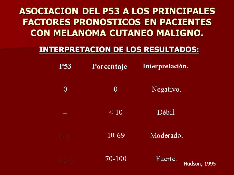 ASOCIACION DEL P53 A LOS PRINCIPALES FACTORES PRONOSTICOS EN PACIENTES CON MELANOMA CUTANEO MALIGNO. INTERPRETACION DE LOS RESULTADOS: INTERPRETACION