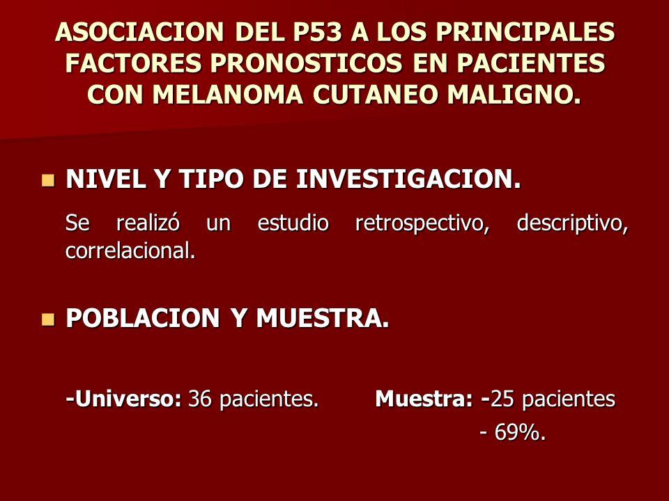 ASOCIACION DEL P53 A LOS PRINCIPALES FACTORES PRONOSTICOS EN PACIENTES CON MELANOMA CUTANEO MALIGNO. NIVEL Y TIPO DE INVESTIGACION. NIVEL Y TIPO DE IN
