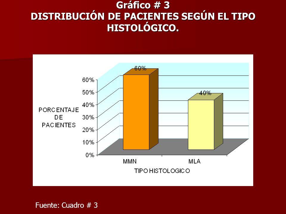 Gráfico # 3 DISTRIBUCIÓN DE PACIENTES SEGÚN EL TIPO HISTOLÓGICO. Fuente: Cuadro # 3