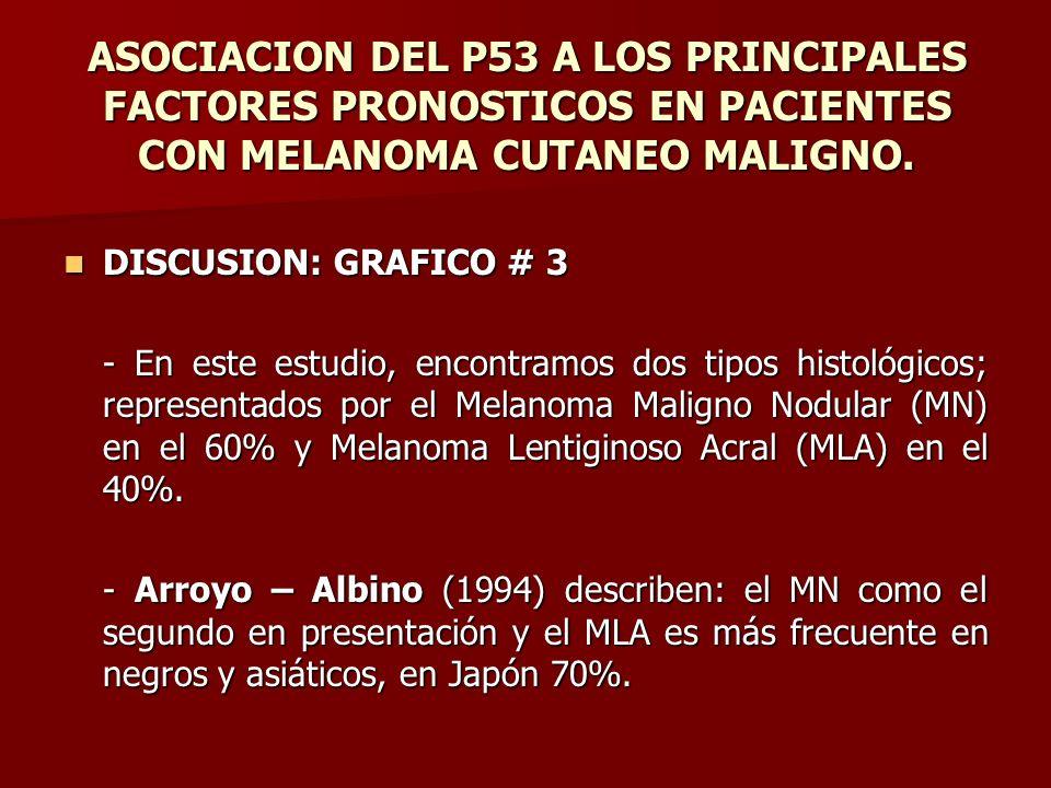 ASOCIACION DEL P53 A LOS PRINCIPALES FACTORES PRONOSTICOS EN PACIENTES CON MELANOMA CUTANEO MALIGNO. DISCUSION: GRAFICO # 3 DISCUSION: GRAFICO # 3 - E