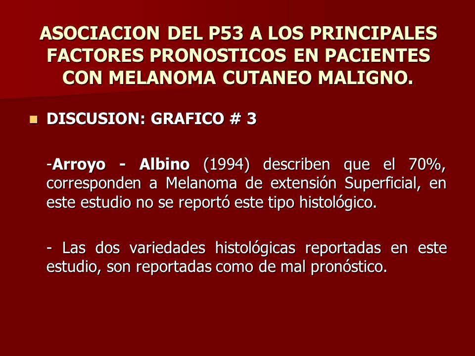 ASOCIACION DEL P53 A LOS PRINCIPALES FACTORES PRONOSTICOS EN PACIENTES CON MELANOMA CUTANEO MALIGNO. DISCUSION: GRAFICO # 3 DISCUSION: GRAFICO # 3 -Ar