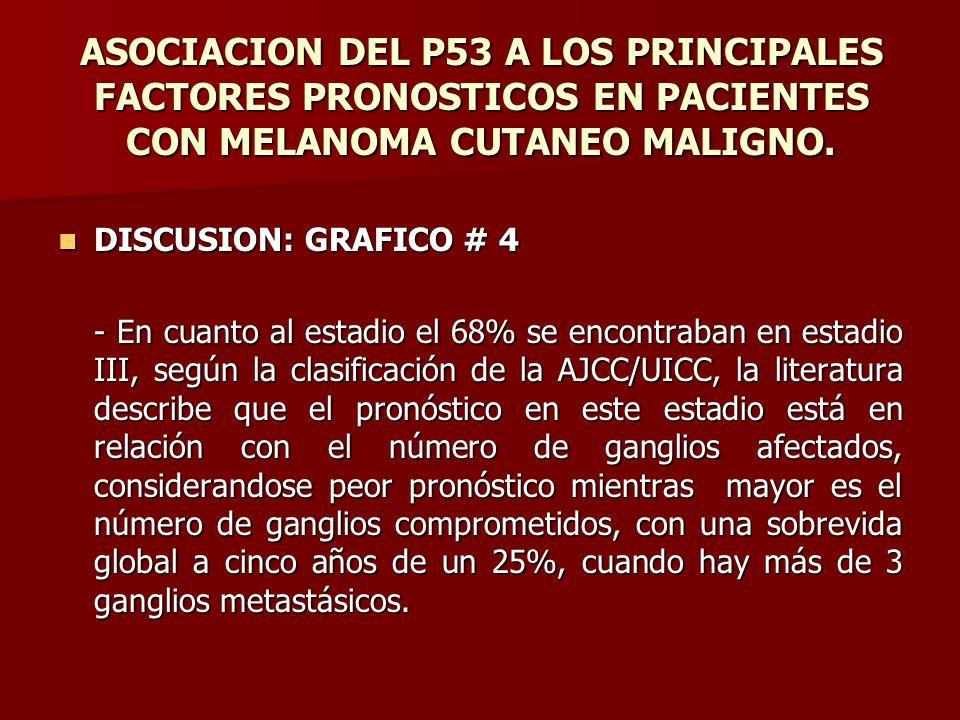ASOCIACION DEL P53 A LOS PRINCIPALES FACTORES PRONOSTICOS EN PACIENTES CON MELANOMA CUTANEO MALIGNO. DISCUSION: GRAFICO # 4 DISCUSION: GRAFICO # 4 - E