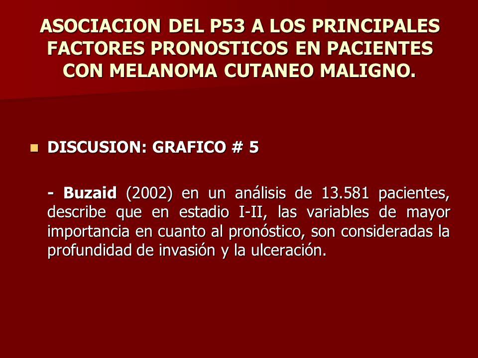 ASOCIACION DEL P53 A LOS PRINCIPALES FACTORES PRONOSTICOS EN PACIENTES CON MELANOMA CUTANEO MALIGNO. DISCUSION: GRAFICO # 5 DISCUSION: GRAFICO # 5 - B