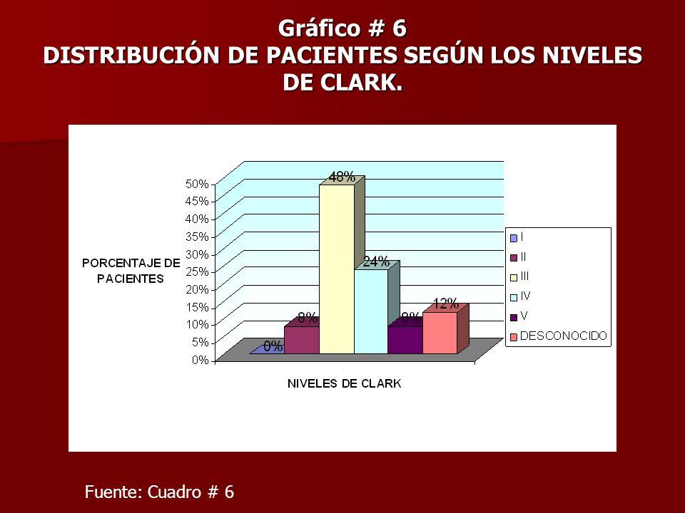 Gráfico # 6 DISTRIBUCIÓN DE PACIENTES SEGÚN LOS NIVELES DE CLARK. Fuente: Cuadro # 6